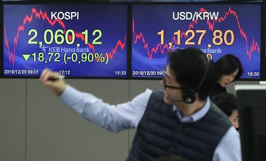 투자자 못 달랜 연준… 새해 증시전망 안갯속