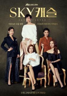 SKY 캐슬 포스터, 네티즌발 해석 그럴 듯 하네···황금의자와 사다리 출세와 욕망, 신분 표현(?)