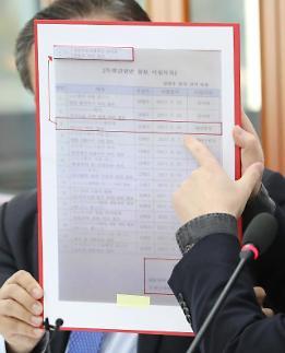 이명박·박근혜 정부도 불법사찰…도돌이표 역사 반복