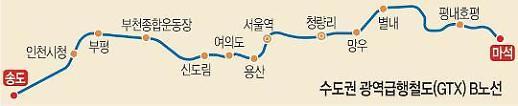 인천연수구민 ,GTX-B예타면제  10만명 서명운동 목표초과