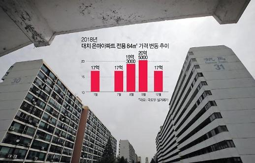 대치 은마, 20억5천 →17억…강남 재건축 아파트 지난해 오른 가격 반납