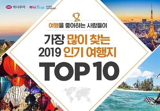 홍콩·다낭·삿포로·세부·오키나와…한국인이 좋아하는 겨울철 해외 여행지 TOP 10