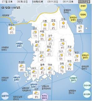[날씨]전국 미세먼지 '나쁨'..아침 최저-13도, 낮 최고8도..오전부터 맑아져