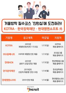 [오늘 채용] 공공기관‧대기업 인턴십…KOTRA, 한국장학재단, 현대엠엔소프트 등