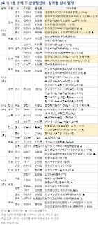 이번주 청약, 수원역푸르지오자이·고덕신혼희망타운 등 11개단지 9770가구