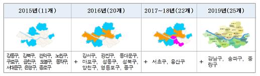 서울형 혁신교육지구, 올해부터 전 자치구에서 시행