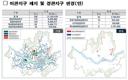 서울시, 토지이용규제 손봐...압구정로 건물 높이 상향된다