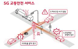 SK텔레콤-서울시, 2020년까지 5G 기반 첨단 교통인프라 구축
