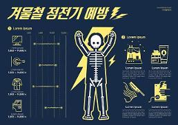 찌릿찌릿 겨울철 불청객 정전기 예방 꿀팁