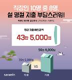 """""""설 명절 부모님 용돈 부담""""…직장인 평균 지출액 43만5000원"""