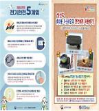 산업부, 설 연휴 대비 전기·가스시설 2000곳 특별 안전점검