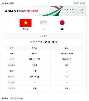 [아시안컵] 베트남-일본 8강 성사, 양측 현지 반응은?…호주·UAE도 8강 진출