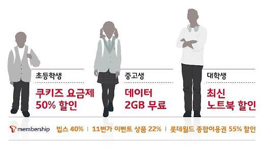 SK텔레콤, 새 학기 맞아 요금·데이터·제휴혜택 쏜다
