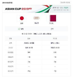 [아시아컵] 일본-카타르 결승전 오늘(1일) 오후 11시…사비 예언 적중?