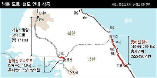 남북도로공동조사, 안보리 제재면제 결정…오늘 실무접촉