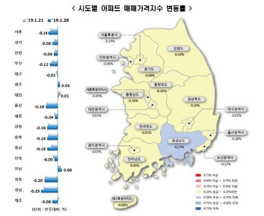 서울 아파트값 5년5개월 만에 최대 하락…강남4구 휘청