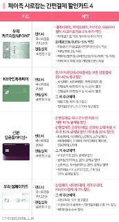 페이족 사로잡는 간편결제 할인카드 판타스틱4