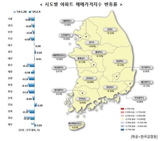 서울 아파트값 13주 연속 하락…설 연휴에 낙폭은 축소