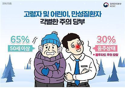 갑작스런 한파, 한랭질환자 40% 노인…저체온증 주의해야