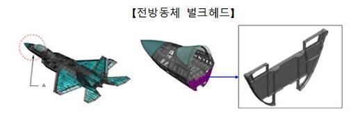 KAI, 한국형전투기(KF-X) 첫 부품 가공 착수…2021년 시제기 출고