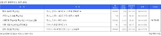 [오늘의 모델하우스] 15일, 경기·인천 등 수도권 5곳서 오픈