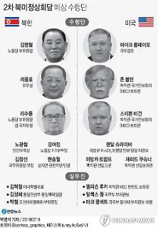 [북미정상회담]북미 연락사무소 개설 논의...다단계 실무협상 가능성