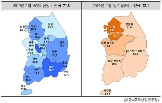 서울 입주경기 전망 첫 70선 나쁨…1월 입주율도 최저