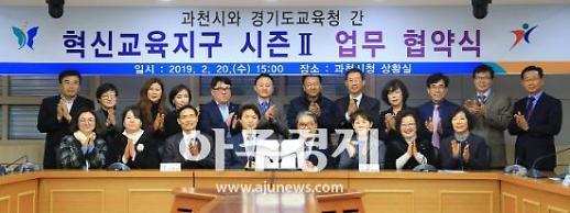 김종천 과천시장 체계적 교육지원으로 교육선도 도시 만들겠다