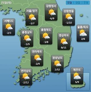 [오늘의 날씨 예보] 전국 미세먼지로 가득, WHO기준 매우 나쁨…낮 최고 11도