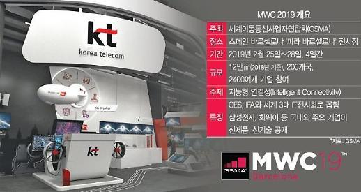 [MWC 2019] 세계 최대 모바일 전시회 개막...주목할 메가트렌드는