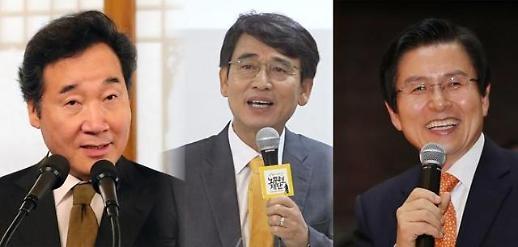 차기 대선주자 황교안·유시민·이낙연 '3강 구도'…黃, 2개월째 1위