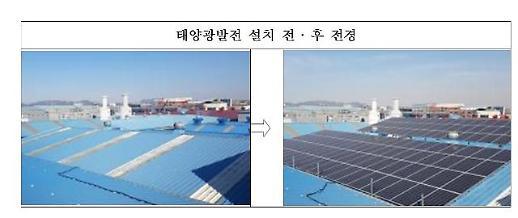 인천시, 2019년도 스마트에너지팩토리 융자지원프로그램 운영
