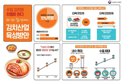 [미래의 농어촌] 맛ㆍ숙성도 표준화…종주국 김치 깐깐하게 지킨다