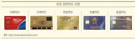 북한에서도 카드를 쓴다고?