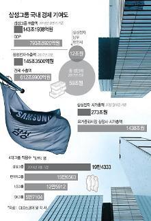 삼성 오늘 창립 81주년···미래먹거리·사회공헌 광폭행보