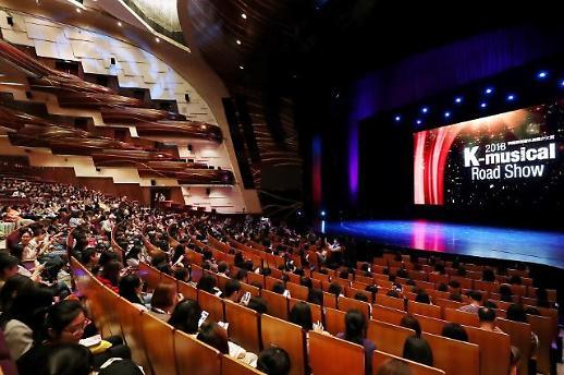 예술경영지원센터, 한국 창작 뮤지컬 중국 진출 돕는다