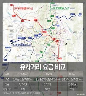 GTX-A 타면 킨텍스~서울역 14분만에 도착…요금은?