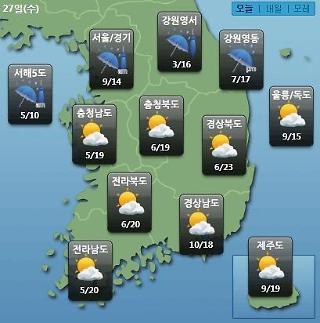 [오늘의 날씨 예보] 강원영동 최고 20mm 비, 미세먼지는 나쁨~매우나쁨