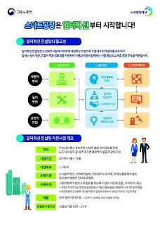 노사발전재단, 노동친화형 스마트공장 발굴 나서