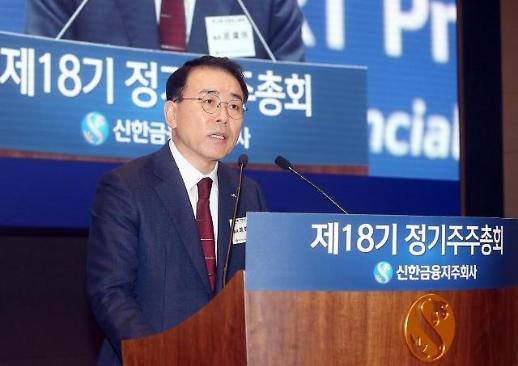 은행권 슈퍼주총…치열한 리딩뱅크그룹 경쟁 예고