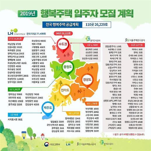 서울 강남 3구에 행복주택 약 200가구 공급