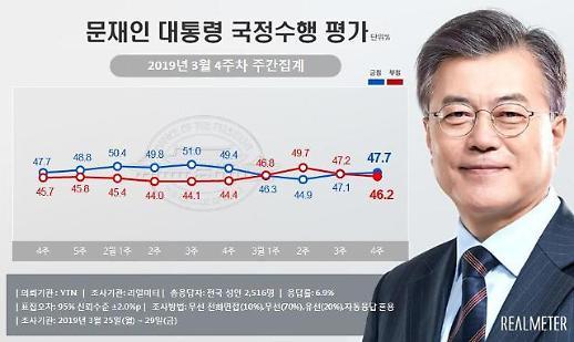 민주·한국당과 따로 가는 文대통령 지지율 소폭 상승, 왜?