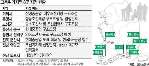 울산·거제·군산 등 '고용위기지역' 지정, 1년 더 연장