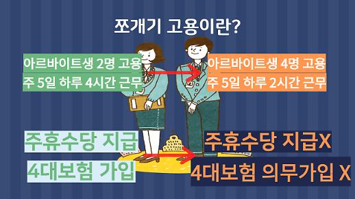 주휴수당의 불행…'일하고 싶어도 못하는 아르바이트생'