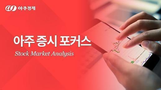 [아주증시포커스] 빅5 증권주 배당증가율 1위 키움…대주주 다우기술 ^^