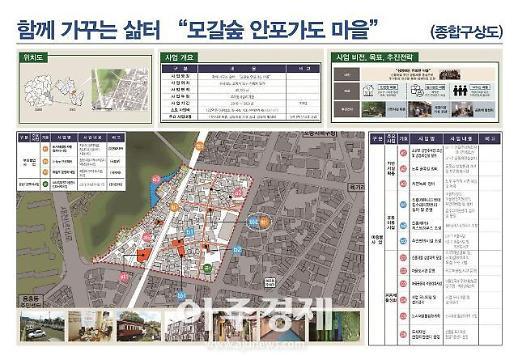 포항 신흥동 일원...도시재생 뉴딜사업 국가지원 최종 '확정'