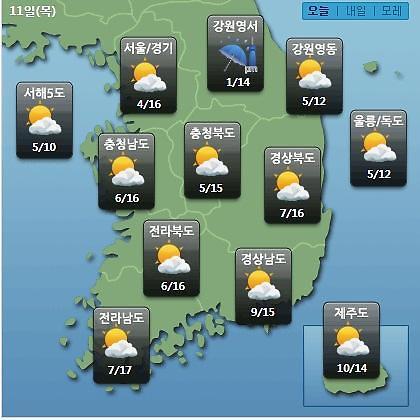 [오늘의 날씨 예보] 쌀쌀한 출근길, 내일까지 이어져…WHO기준 미세먼지 서쪽 매우나쁨
