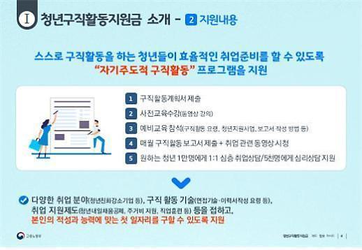 정부 '청년수당' 1차 심사, 1만1718명 선정...5월1일부터 월 50만원 지급