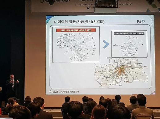 한국기업데이터, '데이터바우처'로 중소기업 혁신 뒷받침