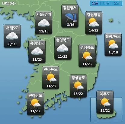[오늘의 날씨 예보] 낮 최고 27도, 초여름 날씨…다만 늦은오후 황사 영향